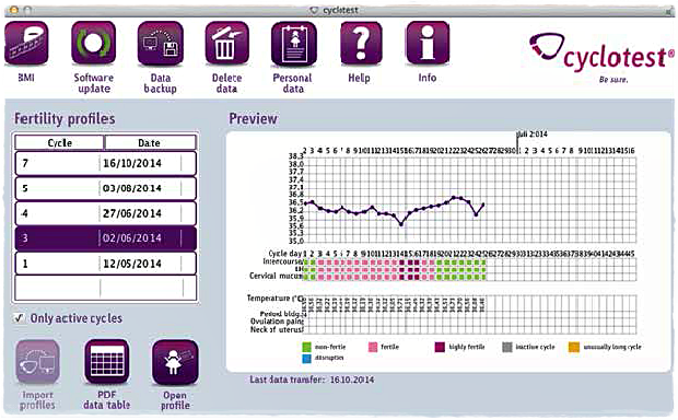 , oprogramowanie Cyclotest, Cyclotest Polska - Komputery Cyklu Nowej Generacji - Antykoncepcja Bez Hormonów - Planowanie dziecka